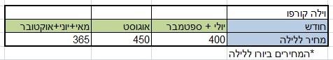 מחירון1-476x86